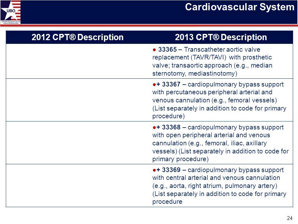 Cardiovascular System 24 2012 CPT® Description2013 CPT® Description ● 33365 – Transcatheter aortic valve replacement (TAVR/TAVI) with prosthetic valve