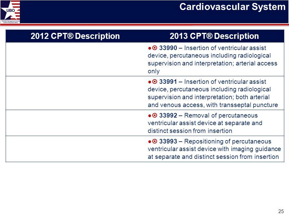 Cardiovascular System 25 2012 CPT® Description2013 CPT® Description ●  33990 – Insertion of ventricular assist device, percutaneous including radiolo
