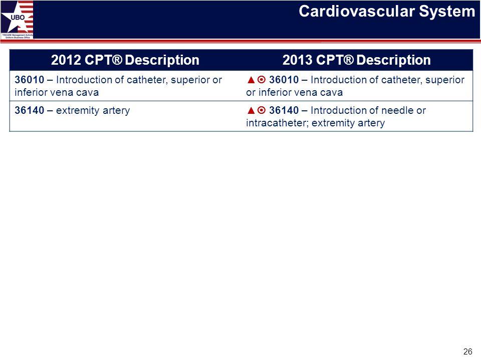 Cardiovascular System 26 2012 CPT® Description2013 CPT® Description 36010 – Introduction of catheter, superior or inferior vena cava ▲  36010 – Intro