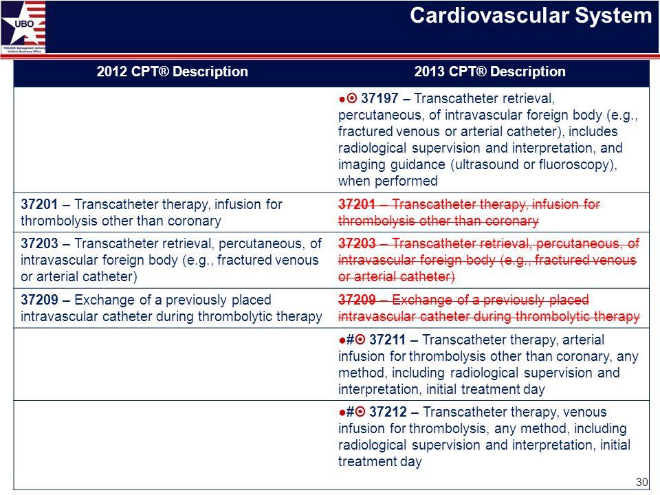 Cardiovascular System 30 2012 CPT® Description2013 CPT® Description ●  37197 – Transcatheter retrieval, percutaneous, of intravascular foreign body (