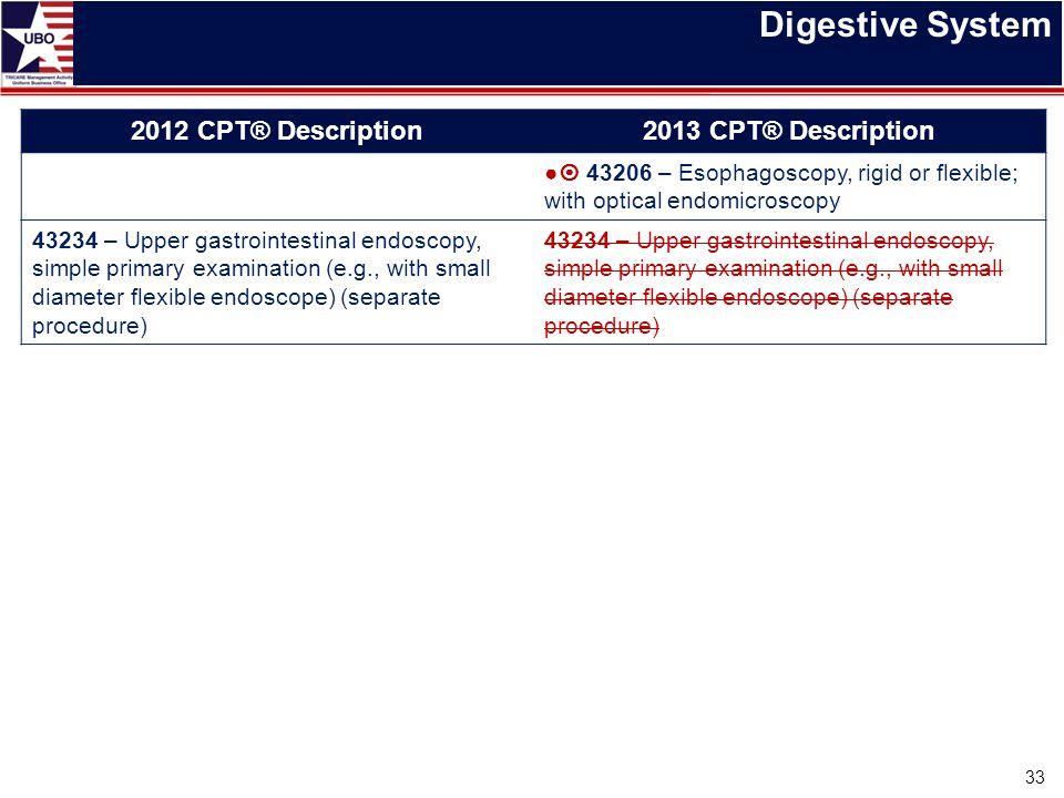 Digestive System 33 2012 CPT® Description2013 CPT® Description ●  43206 – Esophagoscopy, rigid or flexible; with optical endomicroscopy 43234 – Upper