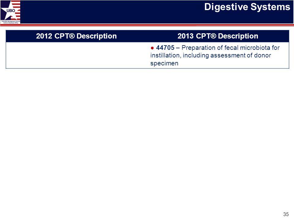 Digestive Systems 35 2012 CPT® Description2013 CPT® Description ● 44705 – Preparation of fecal microbiota for instillation, including assessment of do