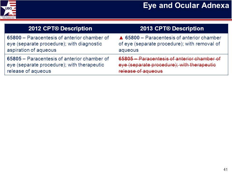 Eye and Ocular Adnexa 41 2012 CPT® Description2013 CPT® Description 65800 – Paracentesis of anterior chamber of eye (separate procedure); with diagnos