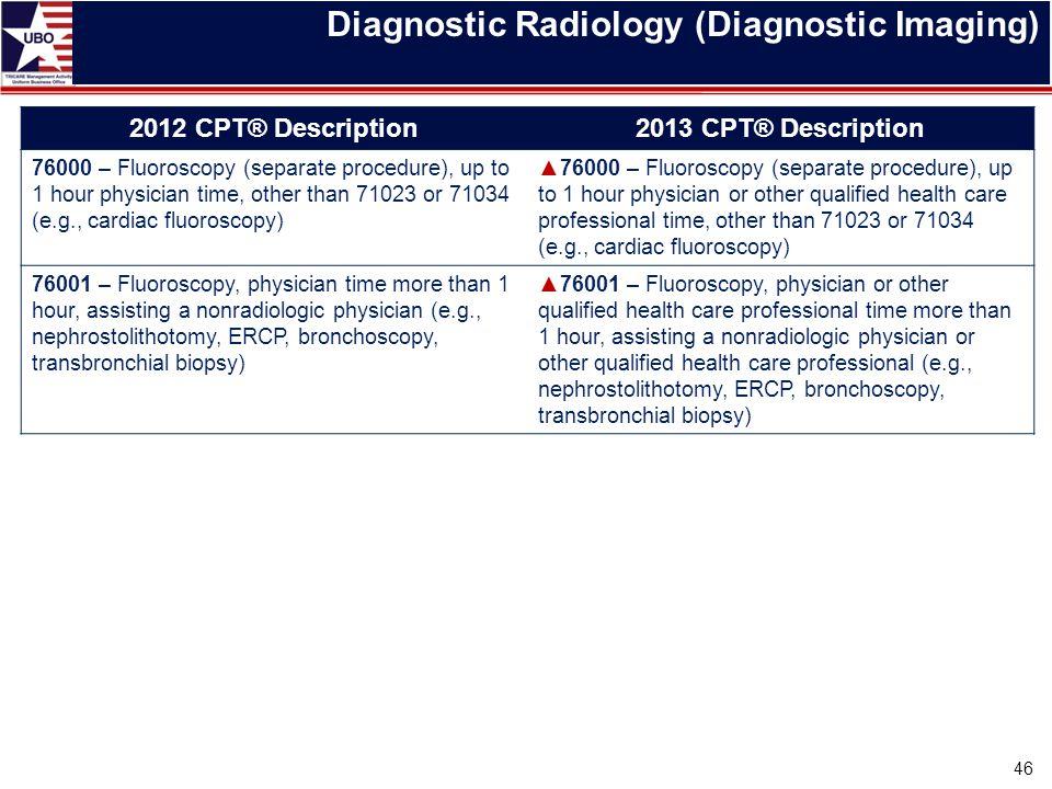 Diagnostic Radiology (Diagnostic Imaging) 2012 CPT® Description2013 CPT® Description 76000 – Fluoroscopy (separate procedure), up to 1 hour physician