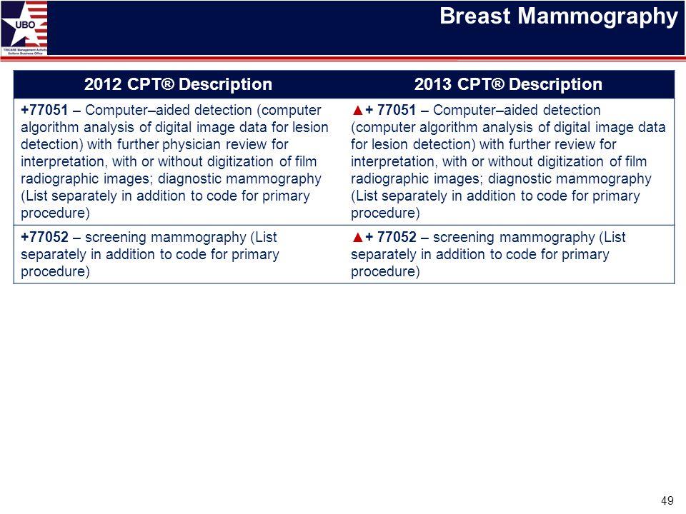 Breast Mammography 49 2012 CPT® Description2013 CPT® Description +77051 – Computer–aided detection (computer algorithm analysis of digital image data