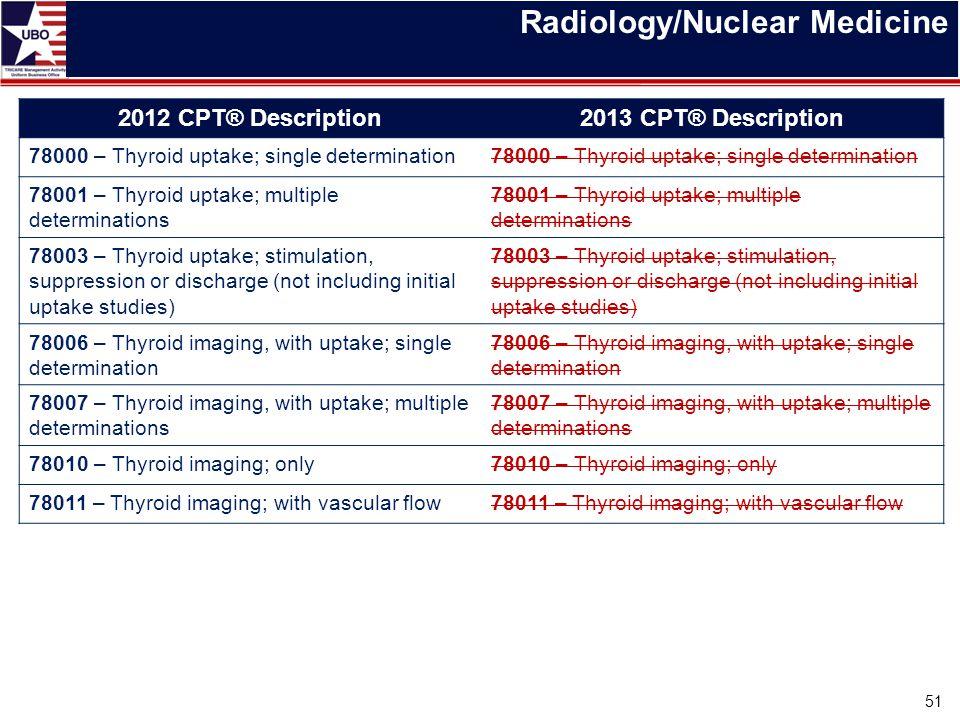 Radiology/Nuclear Medicine 51 2012 CPT® Description2013 CPT® Description 78000 – Thyroid uptake; single determination 78001 – Thyroid uptake; multiple