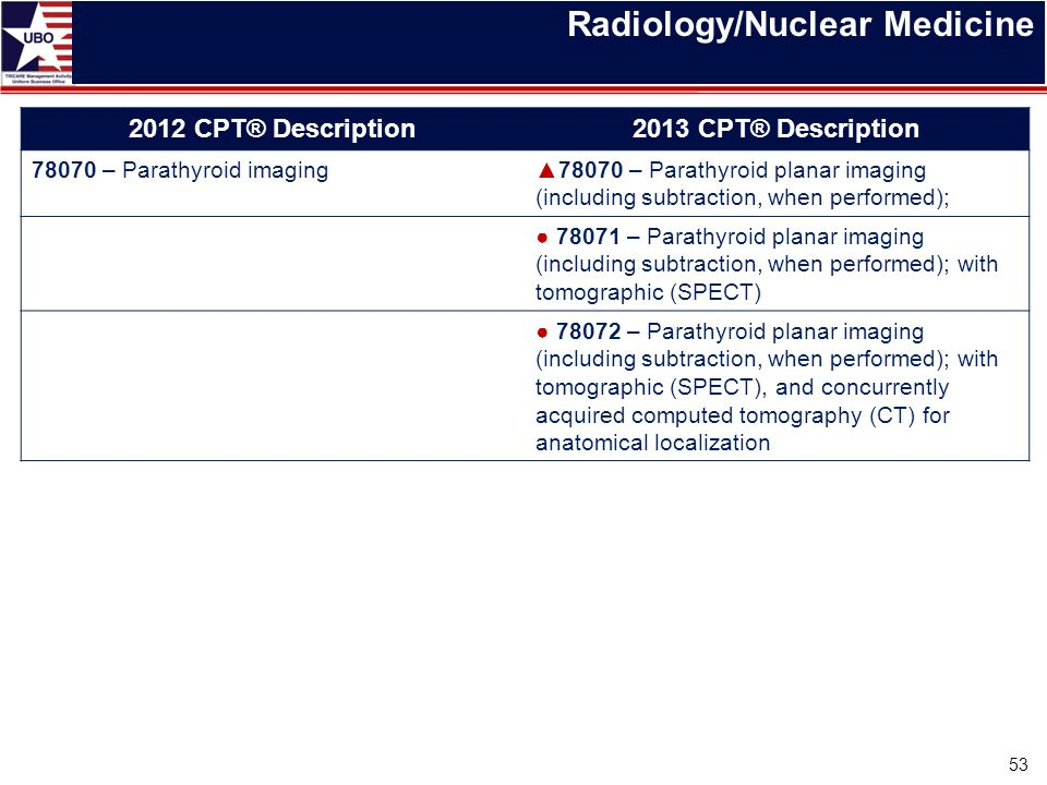 Radiology/Nuclear Medicine 53 2012 CPT® Description2013 CPT® Description 78070 – Parathyroid imaging▲78070 – Parathyroid planar imaging (including sub