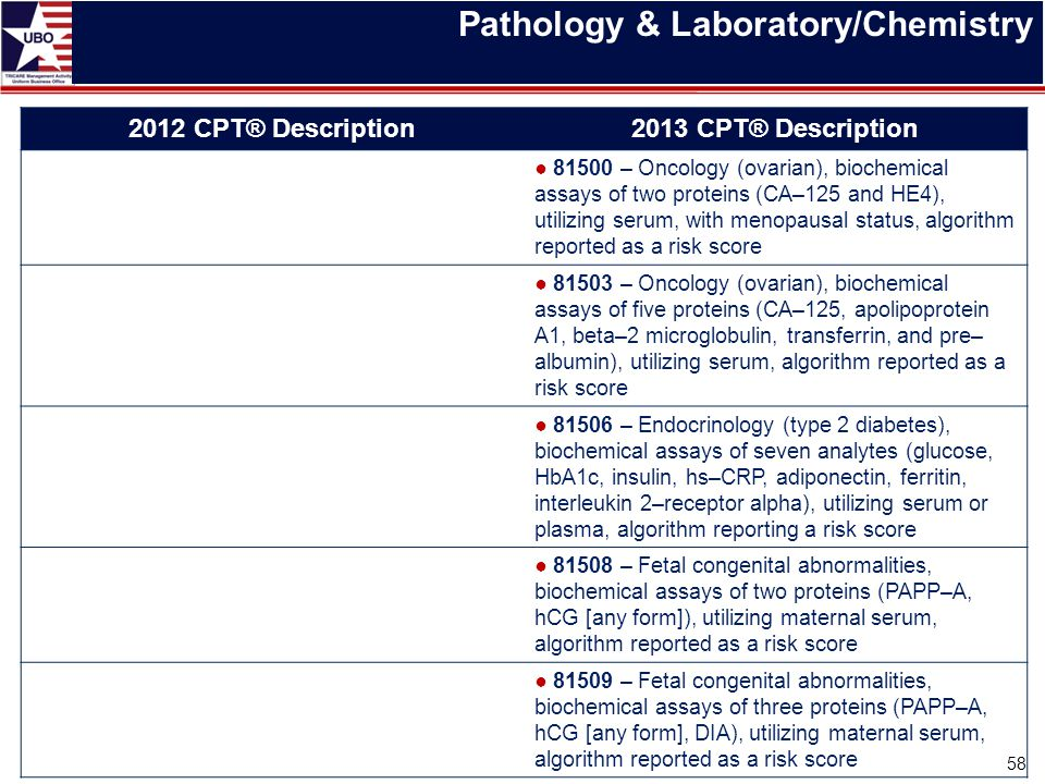 Pathology & Laboratory/Chemistry 58 2012 CPT® Description2013 CPT® Description ● 81500 – Oncology (ovarian), biochemical assays of two proteins (CA–12