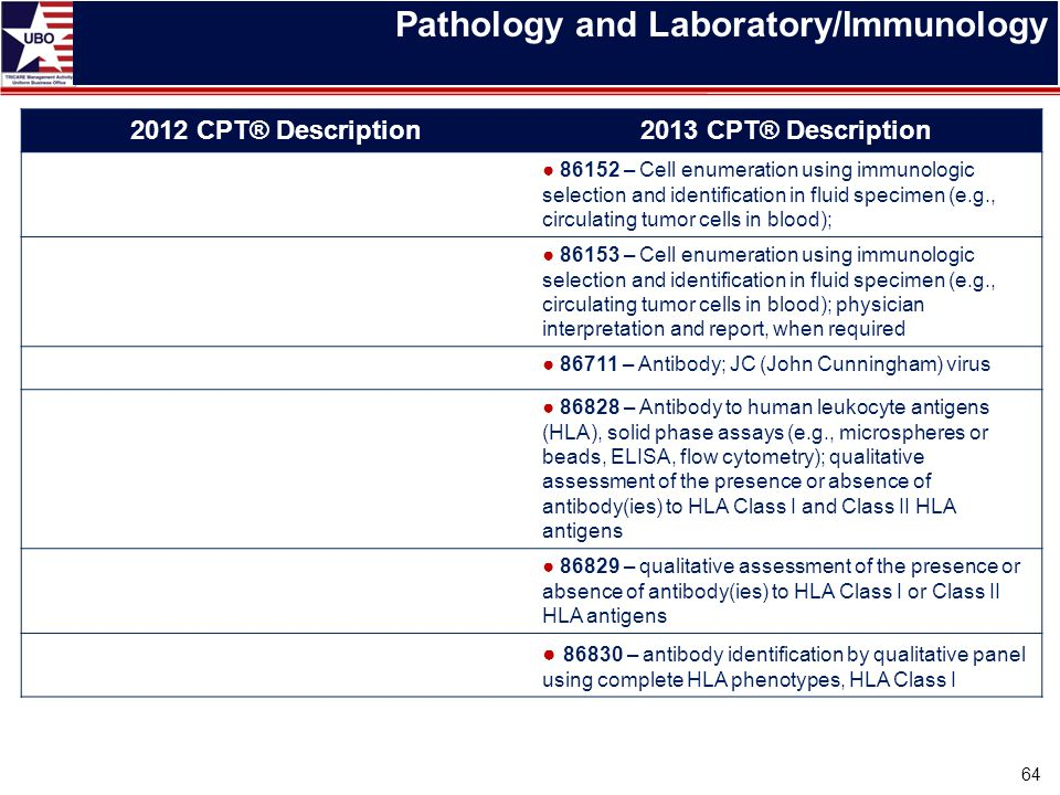 Pathology and Laboratory/Immunology 64 2012 CPT® Description2013 CPT® Description ● 86152 – Cell enumeration using immunologic selection and identific