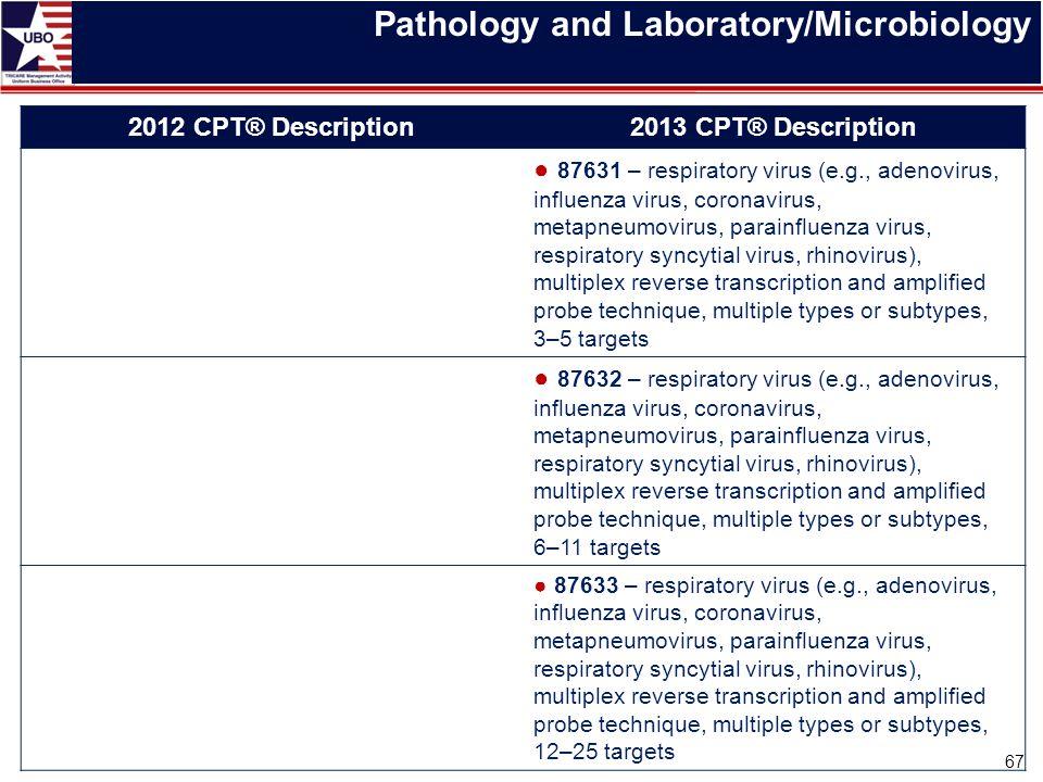 Pathology and Laboratory/Microbiology 2012 CPT® Description2013 CPT® Description ● 87631 – respiratory virus (e.g., adenovirus, influenza virus, coron