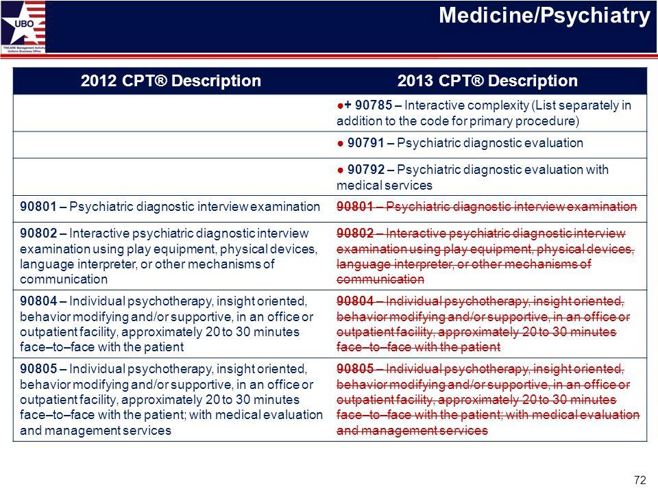 Medicine/Psychiatry 72 2012 CPT® Description2013 CPT® Description ●+ 90785 – Interactive complexity (List separately in addition to the code for prima