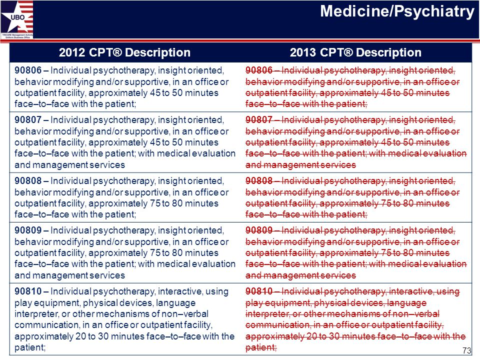 Medicine/Psychiatry 2012 CPT® Description2013 CPT® Description 90806 – Individual psychotherapy, insight oriented, behavior modifying and/or supportiv