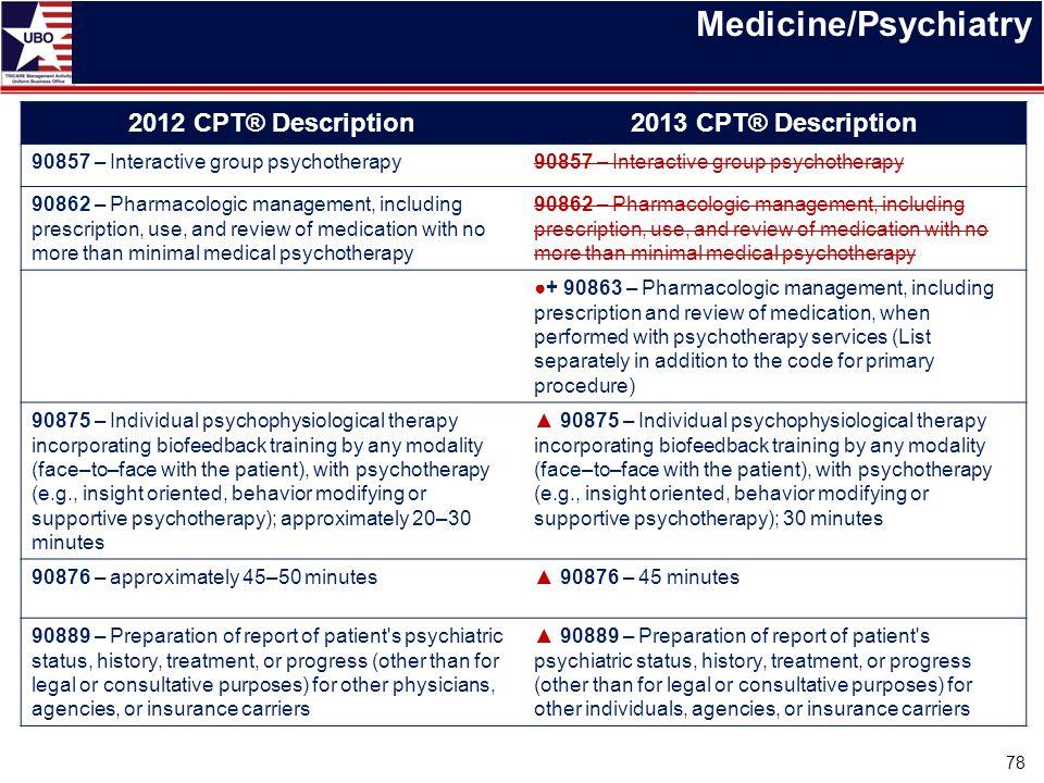 Medicine/Psychiatry 2012 CPT® Description2013 CPT® Description 90857 – Interactive group psychotherapy 90862 – Pharmacologic management, including pre