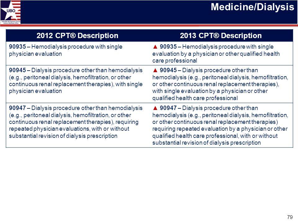 Medicine/Dialysis 2012 CPT® Description2013 CPT® Description 90935 – Hemodialysis procedure with single physician evaluation ▲ 90935 – Hemodialysis pr
