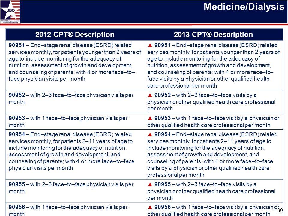 Medicine/Dialysis 2012 CPT® Description2013 CPT® Description 90951 – End–stage renal disease (ESRD) related services monthly, for patients younger tha