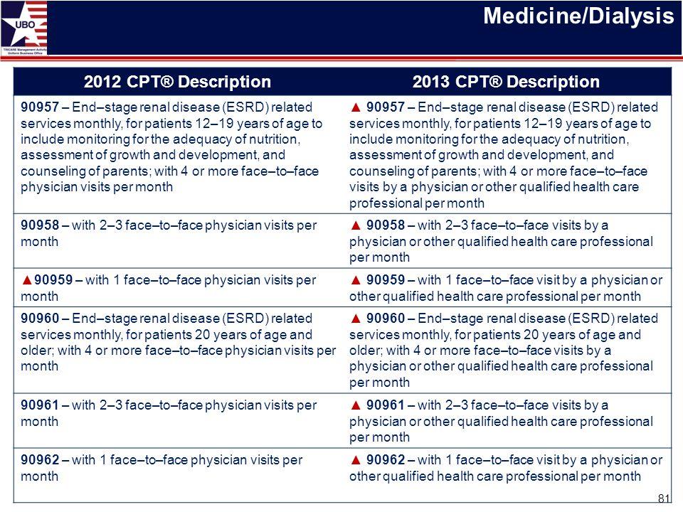 Medicine/Dialysis 2012 CPT® Description2013 CPT® Description 90957 – End–stage renal disease (ESRD) related services monthly, for patients 12–19 years