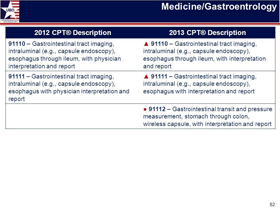 Medicine/Gastroentrology 2012 CPT® Description2013 CPT® Description 91110 – Gastrointestinal tract imaging, intraluminal (e.g., capsule endoscopy), es