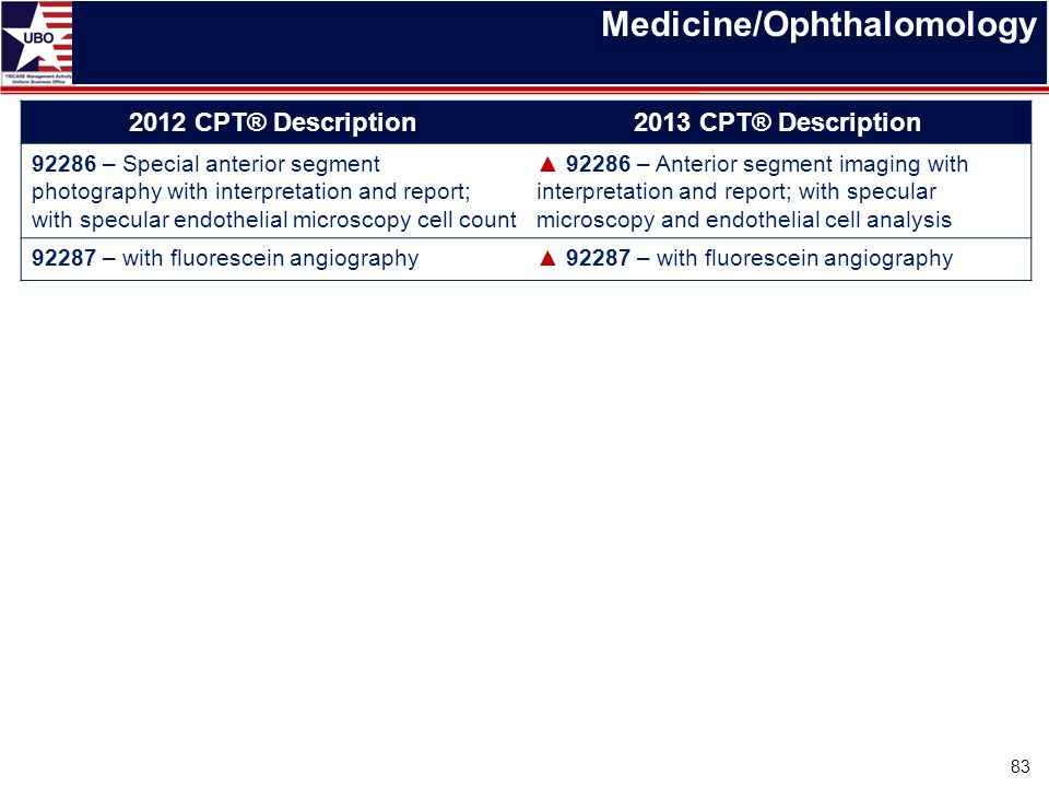 Medicine/Ophthalomology 2012 CPT® Description2013 CPT® Description 92286 – Special anterior segment photography with interpretation and report; with s