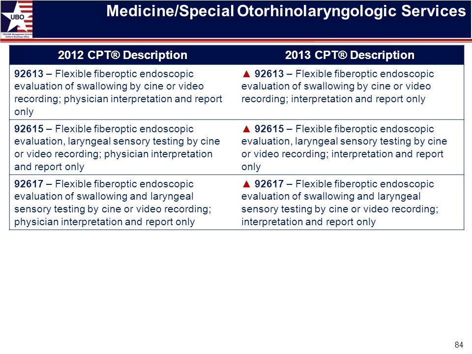 Medicine/Special Otorhinolaryngologic Services 2012 CPT® Description2013 CPT® Description 92613 – Flexible fiberoptic endoscopic evaluation of swallow