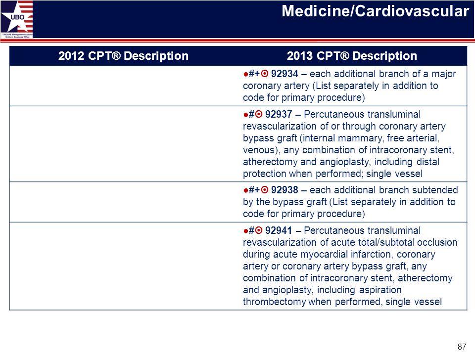 Medicine/Cardiovascular 2012 CPT® Description2013 CPT® Description ●#+  92934 – each additional branch of a major coronary artery (List separately in