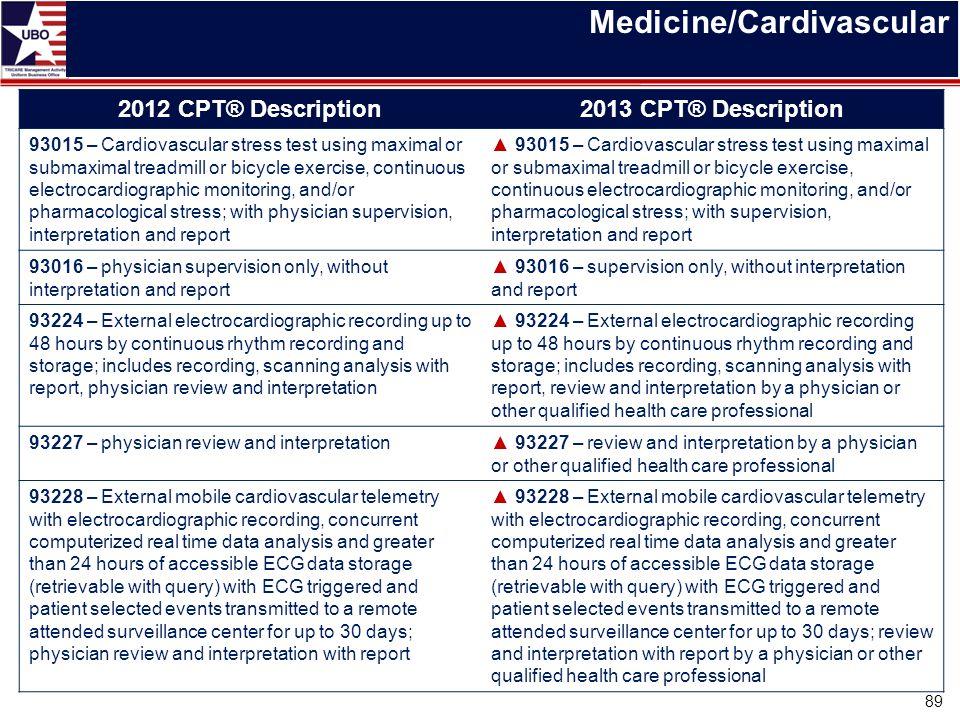 Medicine/Cardivascular 2012 CPT® Description2013 CPT® Description 93015 – Cardiovascular stress test using maximal or submaximal treadmill or bicycle