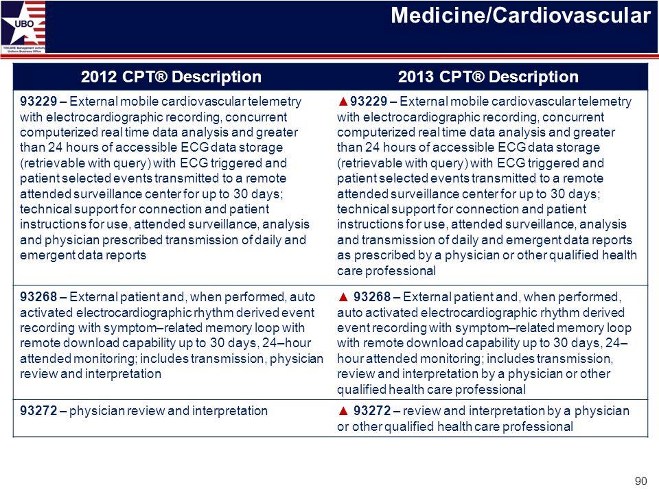 Medicine/Cardiovascular 2012 CPT® Description2013 CPT® Description 93229 – External mobile cardiovascular telemetry with electrocardiographic recordin