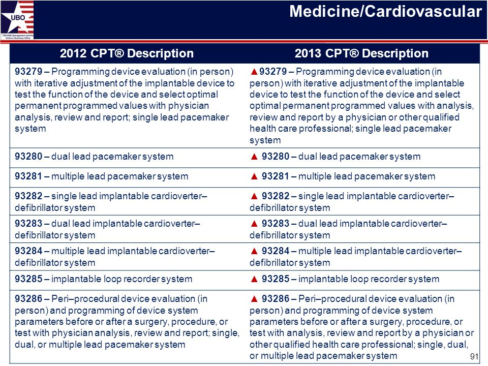 Medicine/Cardiovascular 2012 CPT® Description2013 CPT® Description 93279 – Programming device evaluation (in person) with iterative adjustment of the