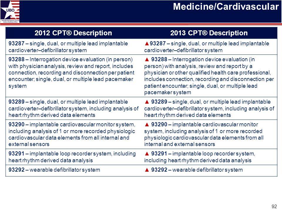 Medicine/Cardivascular 2012 CPT® Description2013 CPT® Description 93287 – single, dual, or multiple lead implantable cardioverter–defibrillator system