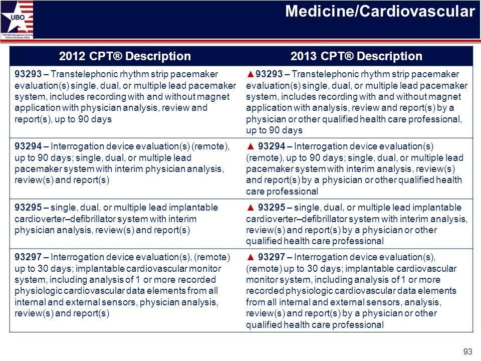 Medicine/Cardiovascular 2012 CPT® Description2013 CPT® Description 93293 – Transtelephonic rhythm strip pacemaker evaluation(s) single, dual, or multi