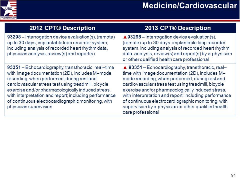 Medicine/Cardiovascular 2012 CPT® Description2013 CPT® Description 93298 – Interrogation device evaluation(s), (remote) up to 30 days; implantable loo