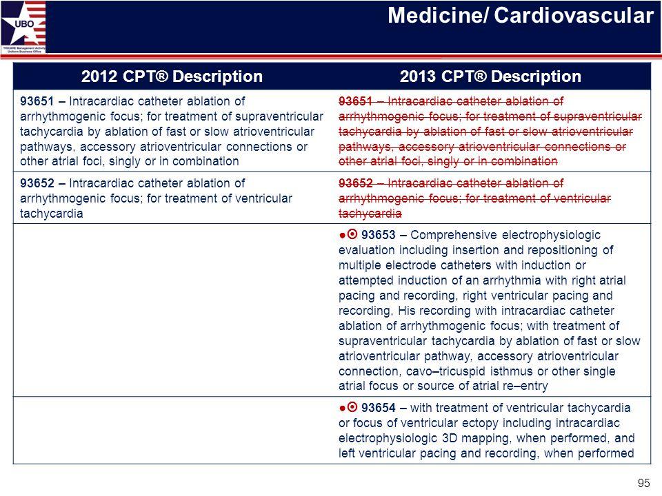 Medicine/ Cardiovascular 2012 CPT® Description2013 CPT® Description 93651 – Intracardiac catheter ablation of arrhythmogenic focus; for treatment of s