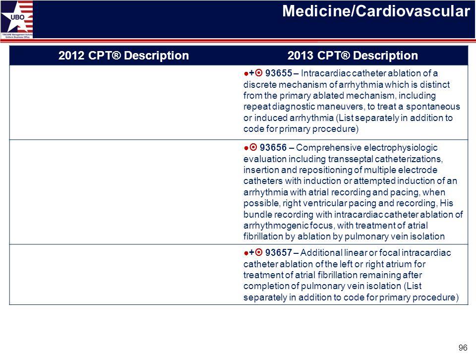 Medicine/Cardiovascular 2012 CPT® Description2013 CPT® Description ●+  93655 – Intracardiac catheter ablation of a discrete mechanism of arrhythmia w