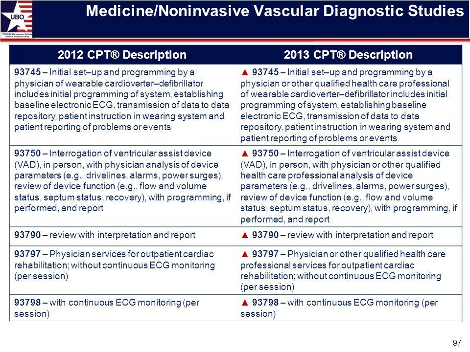 Medicine/Noninvasive Vascular Diagnostic Studies 2012 CPT® Description2013 CPT® Description 93745 – Initial set–up and programming by a physician of w