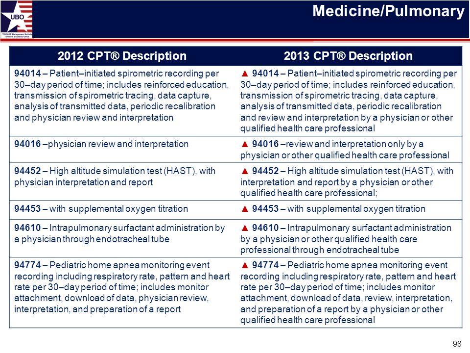 Medicine/Pulmonary 98 2012 CPT® Description2013 CPT® Description 94014 – Patient–initiated spirometric recording per 30–day period of time; includes r