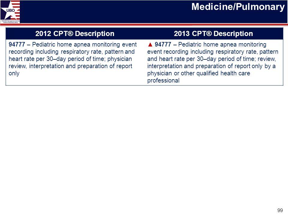 Medicine/Pulmonary 2012 CPT® Description2013 CPT® Description 94777 – Pediatric home apnea monitoring event recording including respiratory rate, patt