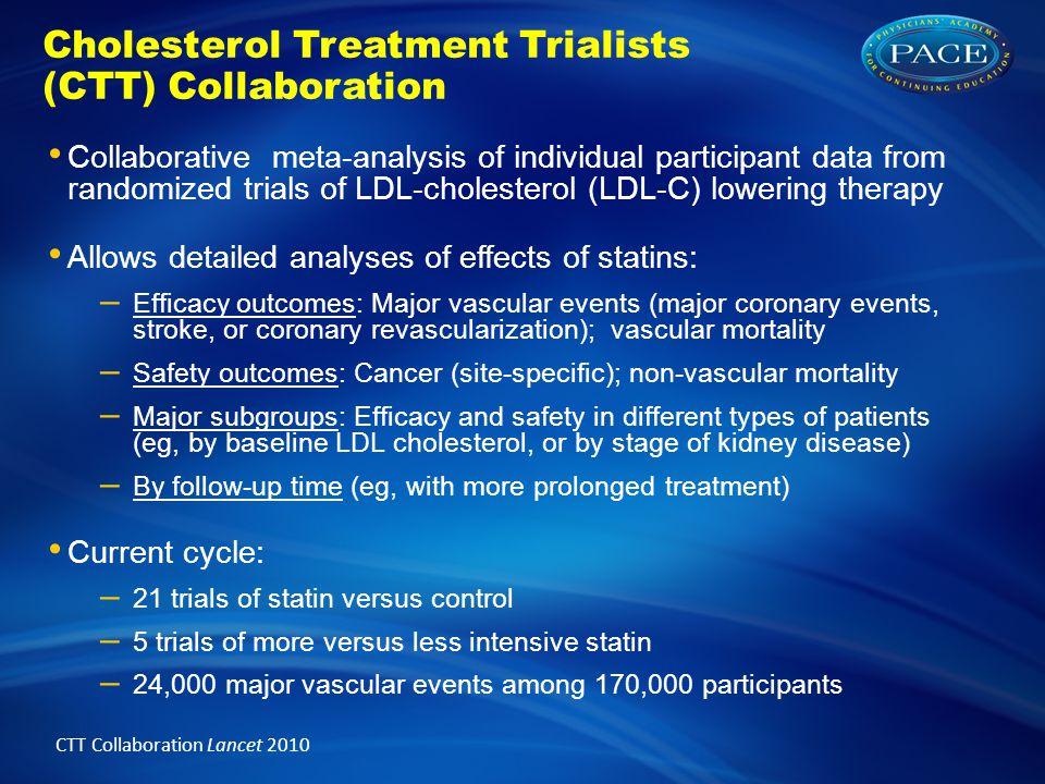 0% 5% 10% 15% 20% 25% 30% 0.02040 More vs.Less (5 trials) Statin vs.