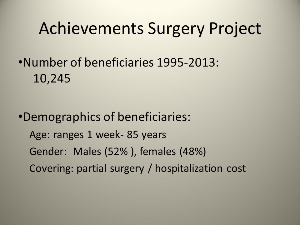 Achievements Surgery Project Number of beneficiaries 1995-2013: 10,245 Demographics of beneficiaries: Age: ranges 1 week- 85 years Gender: Males (52% ), females (48%) Covering: partial surgery / hospitalization cost