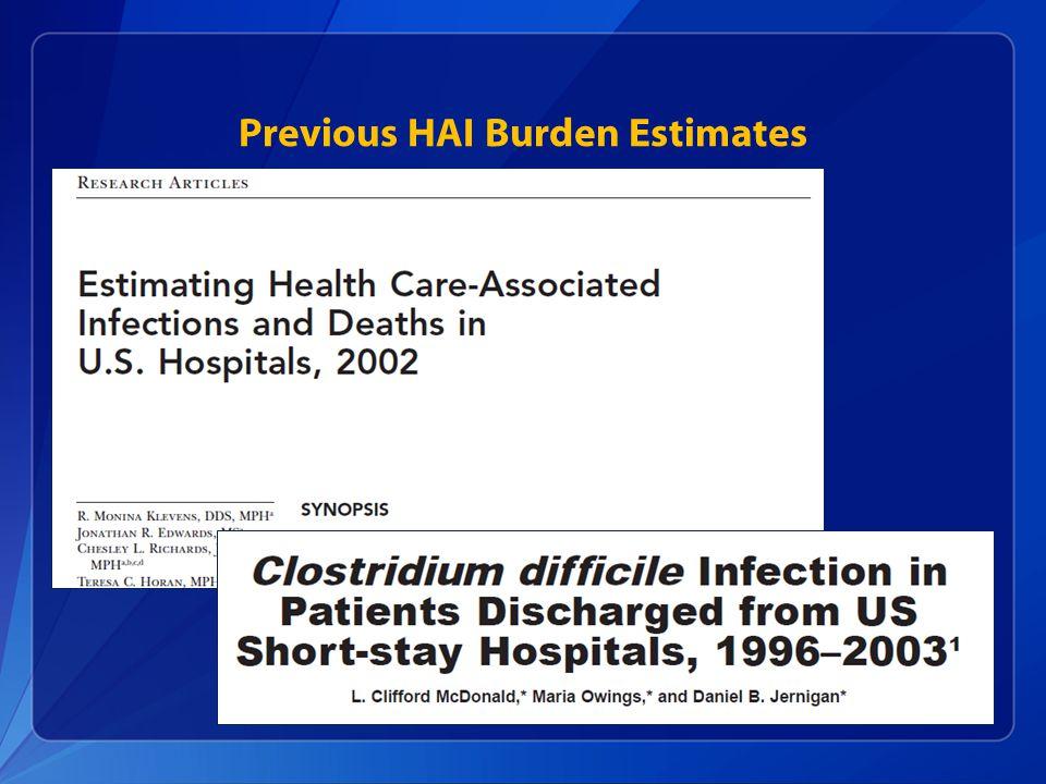 Previous HAI Burden Estimates
