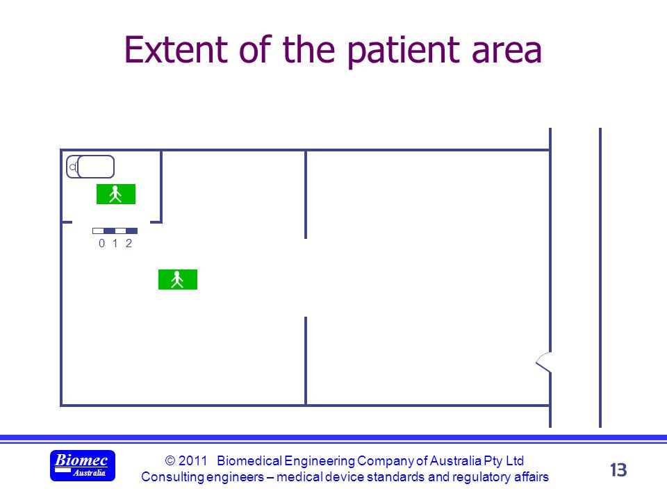 © 2011 Biomedical Engineering Company of Australia Pty Ltd Consulting engineers – medical device standards and regulatory affairs Biomec Australia 13 0 1 2 Extent of the patient area