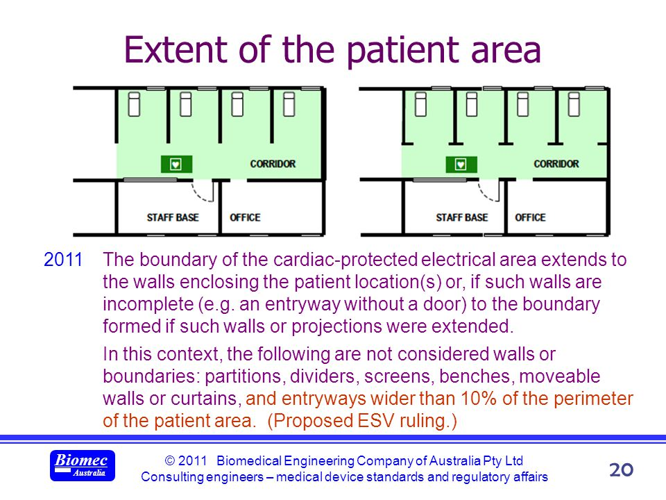 © 2011 Biomedical Engineering Company of Australia Pty Ltd Consulting engineers – medical device standards and regulatory affairs Biomec Australia 20 Extent of the patient area 2011The boundary of the cardiac-protected electrical area extends to the walls enclosing the patient location(s) or, if such walls are incomplete (e.g.