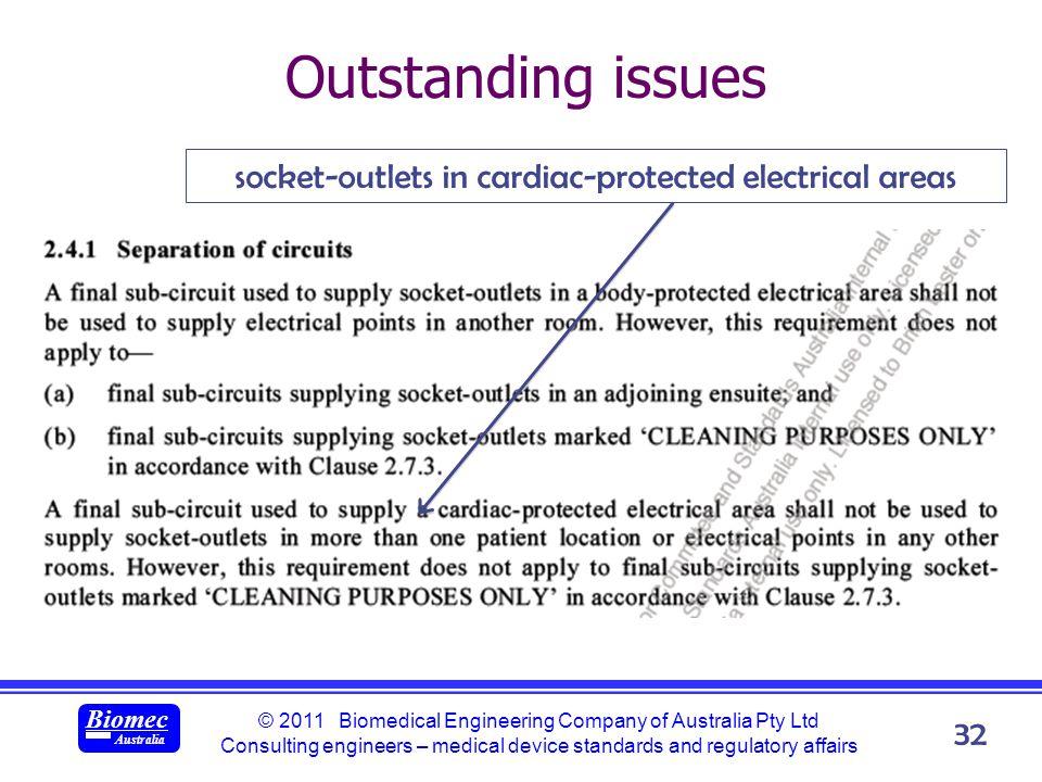 © 2011 Biomedical Engineering Company of Australia Pty Ltd Consulting engineers – medical device standards and regulatory affairs Biomec Australia 32