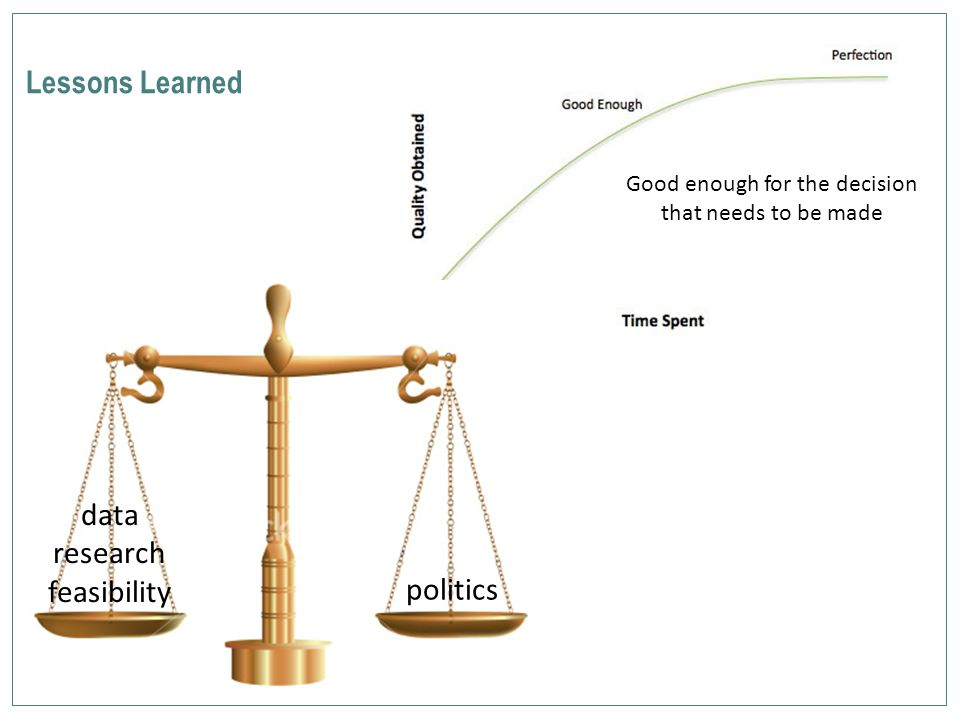 Lessons Learned Good enough for the decision that needs to be made politics data research feasibility