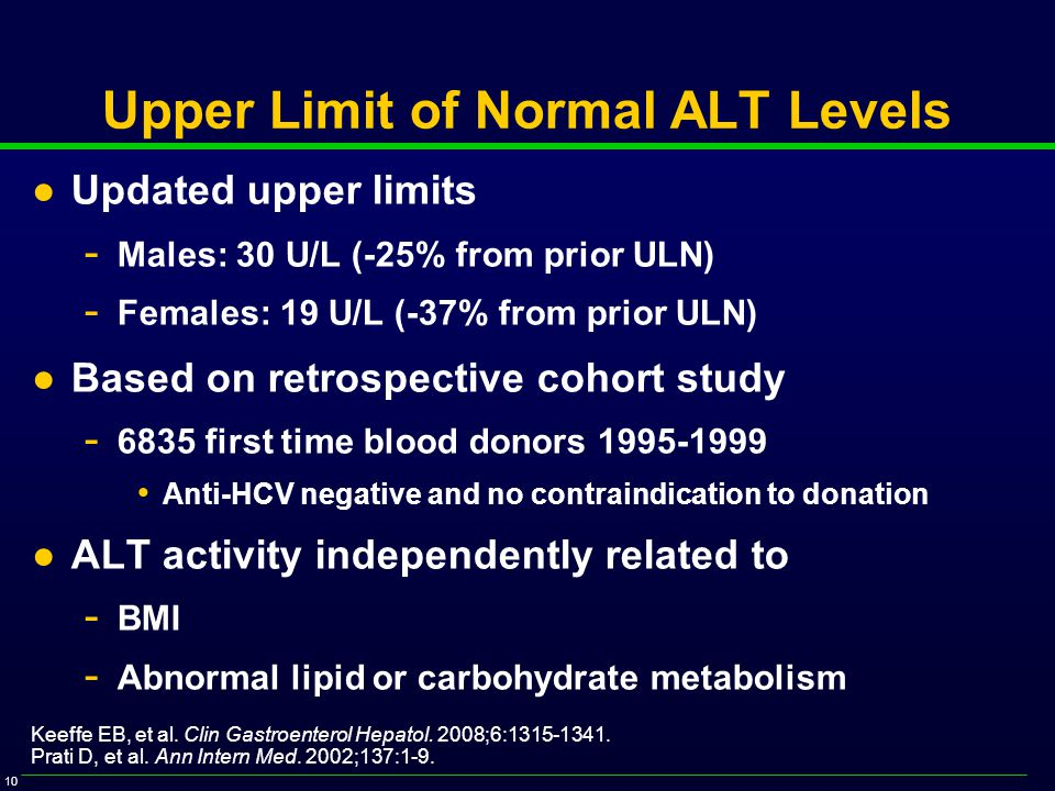 10 Upper Limit of Normal ALT Levels ●Updated upper limits - Males: 30 U/L (-25% from prior ULN) - Females: 19 U/L (-37% from prior ULN) ●Based on retrospective cohort study - 6835 first time blood donors 1995-1999 Anti-HCV negative and no contraindication to donation ●ALT activity independently related to - BMI - Abnormal lipid or carbohydrate metabolism Keeffe EB, et al.