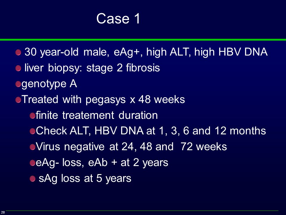 28 30 year-old male, eAg+, high ALT, high HBV DNA liver biopsy: stage 2 fibrosis genotype A Treated with pegasys x 48 weeks finite treatement duration Check ALT, HBV DNA at 1, 3, 6 and 12 months Virus negative at 24, 48 and 72 weeks eAg- loss, eAb + at 2 years sAg loss at 5 years Case 1