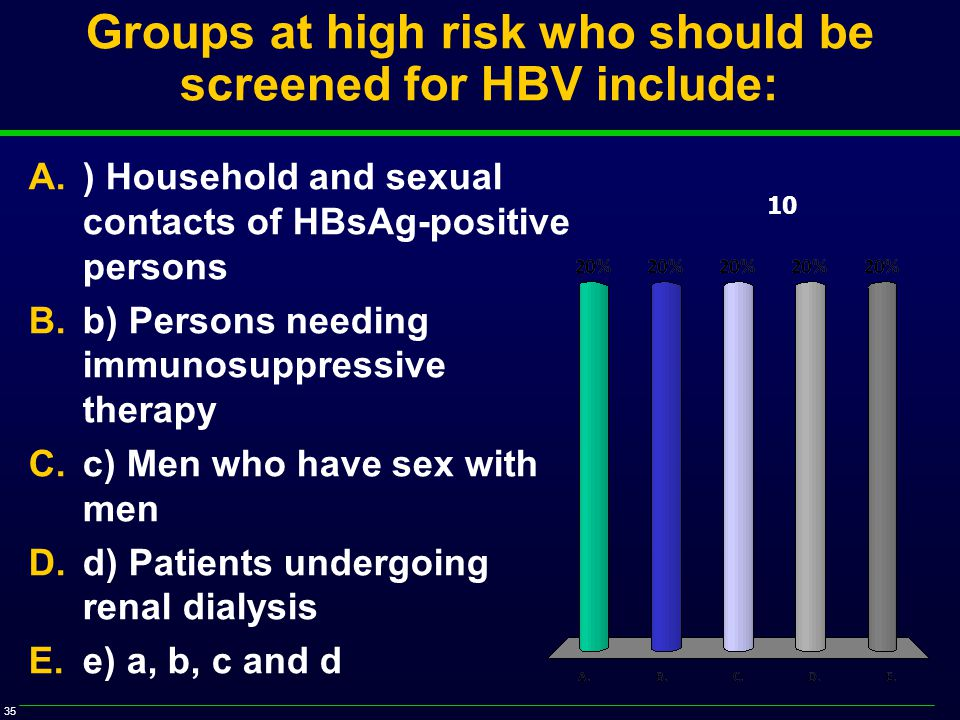 35 Groups at high risk who should be screened for HBV include: A.) Household and sexual contacts of HBsAg-positive persons B.b) Persons needing immunosuppressive therapy C.c) Men who have sex with men D.d) Patients undergoing renal dialysis E.e) a, b, c and d 10