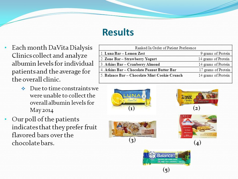 Results Each month DaVita Dialysis Clinics collect and analyze albumin levels for individual patients and the average for the overall clinic.  Due to