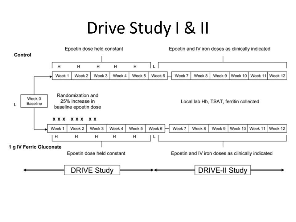 Drive Study I & II