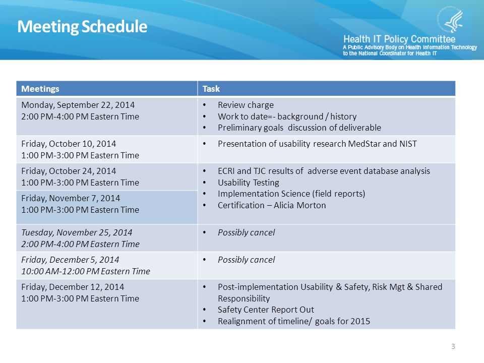 Meeting Schedule MeetingsTask Monday, September 22, 2014 2:00 PM-4:00 PM Eastern Time Review charge Work to date=- background / history Preliminary goals discussion of deliverable Friday, October 10, 2014 1:00 PM-3:00 PM Eastern Time Presentation of usability research MedStar and NIST Friday, October 24, 2014 1:00 PM-3:00 PM Eastern Time ECRI and TJC results of adverse event database analysis Usability Testing Implementation Science (field reports) Certification – Alicia Morton Friday, November 7, 2014 1:00 PM-3:00 PM Eastern Time Tuesday, November 25, 2014 2:00 PM-4:00 PM Eastern Time Possibly cancel Friday, December 5, 2014 10:00 AM-12:00 PM Eastern Time Possibly cancel Friday, December 12, 2014 1:00 PM-3:00 PM Eastern Time Post-implementation Usability & Safety, Risk Mgt & Shared Responsibility Safety Center Report Out Realignment of timeline/ goals for 2015 3