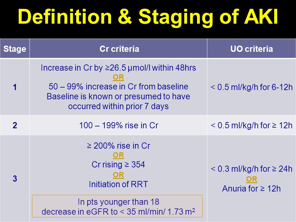  Timing of RRT in the absence of urgency is not clear  Early initiation does not improve pt's survival or renal recovery  RRT induced hypotension & arrhythmias may delay recovery  Vascular access has complications  RRT requires anticoagulation  Do not delay RRT unnecessarily when benefit outweighs risks  Do not use diuretics to enhance renal recovery or reduce RRT dose  Consider likelihood of renal recovery, degree of dysfunction in other organs, need for fluid intake (nutrition, drugs, blood) Timing of RRT in AKI Non – Urgent Indications