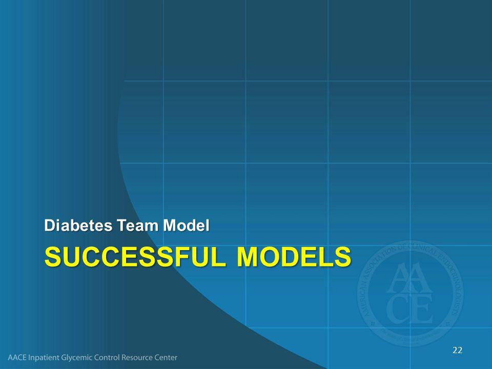 SUCCESSFUL MODELS Diabetes Team Model 22